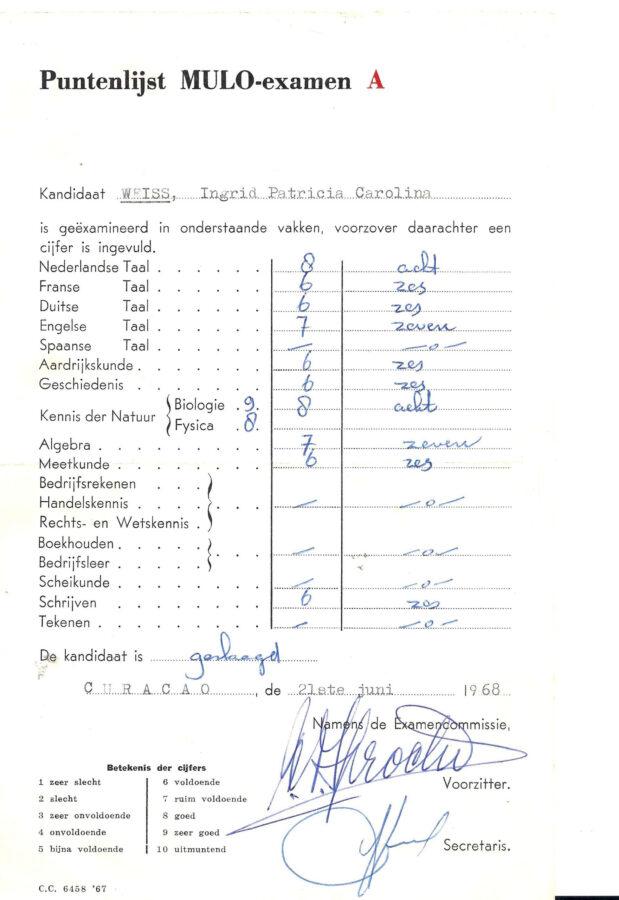 1968 - Mulo Examen cijferlijst